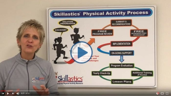 Skillastics® After School Physical Activity Process